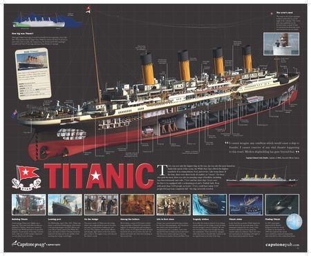 TitanicPoster