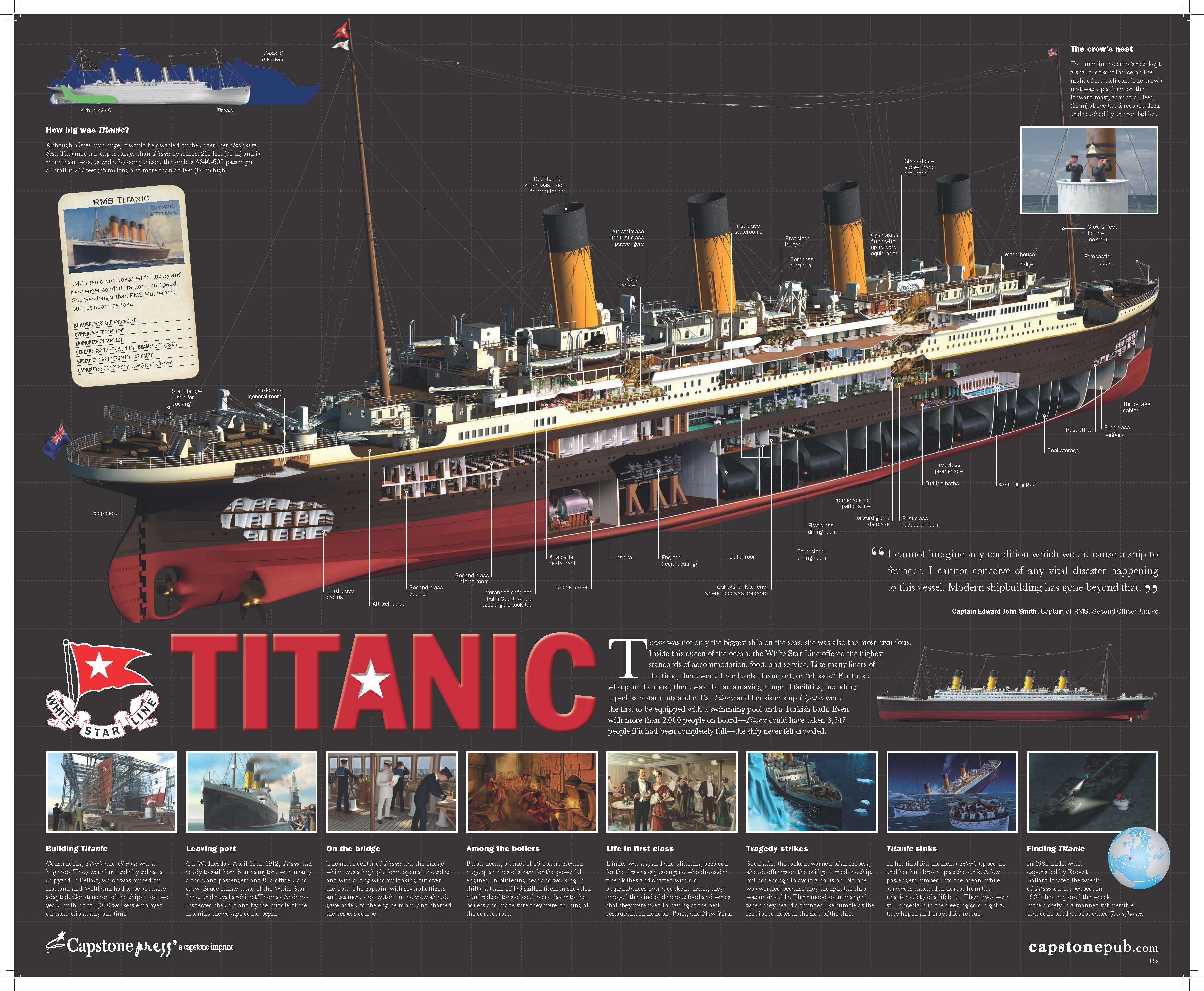 Titanic Sinking Diagram